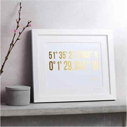 Framed Home Coordinates